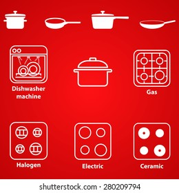 Symbols for compatibility of pots and pans with gas,electric,ceramic and halogen cooktop or stove and dishwasher use.