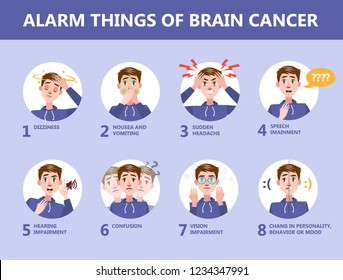 Symptom of brain cancer infographic. Head examination and radiation treatment. Isolated vector flat illustration