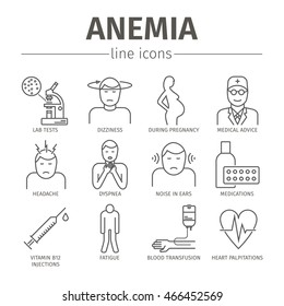Symptoms of anemia. Iron deficiency. Diagnosis and treatment of anemia. Line icons set. Vector signs for web graphics.