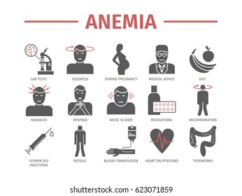 anemia images  stock photos  u0026 vectors