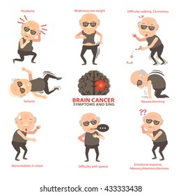 Symptoms of Brain Cancer.Vector illustrations