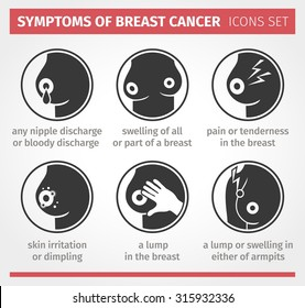 Symptoms of breast cancer.  Icon set info graphic