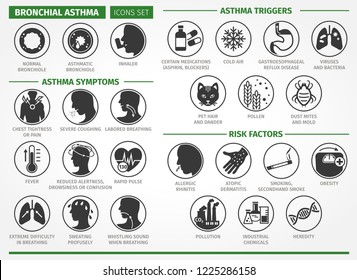 Symptoms of bronchial asthma. Asthma triggers and risk factors. Vector set of icons. Infographics.