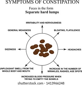 Symptoms of constipation. Sheep feces Infographics. Vector illustration on isolated background.