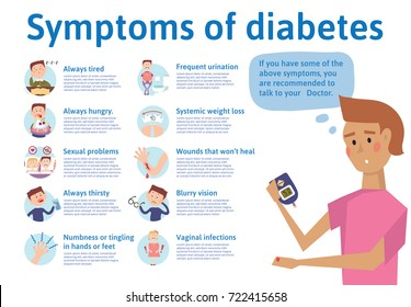 The symptoms of diabetes, infographics. Vector illustration for medical journal or brochure. Young man measures the sugar level by glucometer.
