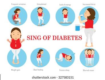 traqueobroncomegalia síntomas de diabetes