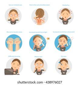 Symptoms of Eye Fatigue