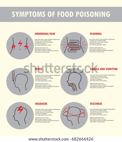 Symptoms Food Poisoning Vector Illustration Linear Stock Vector