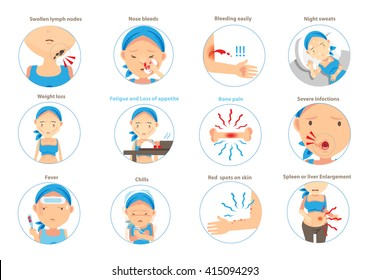 Symptoms of leukemia Info graphics in circle.Vector illustrations