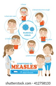 Symptoms of measles Info Graphics.vector illustration