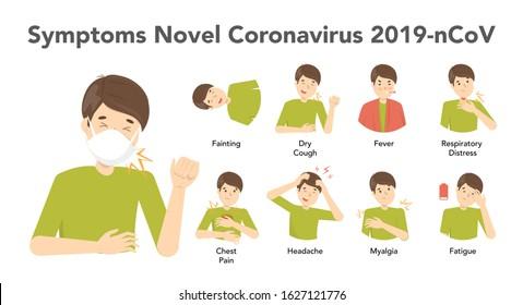 Symptoms of novel coronavirus 2019-ncov covid-19 infographic on white background. Masked man and symptoms