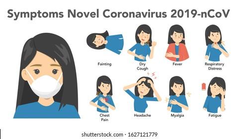 coronavirus symptoms fainting