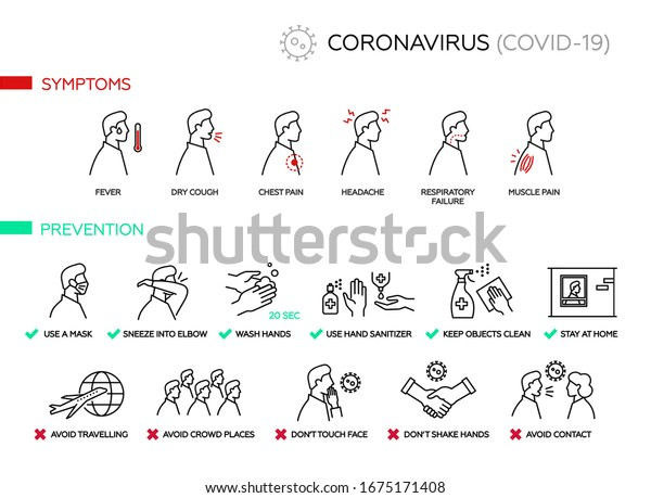 Symptoms and prevention Coronavirus COVID-19. Simple set of vector line icons. Infographic on white background, isolated.