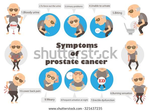cáncer de próstata y gambar