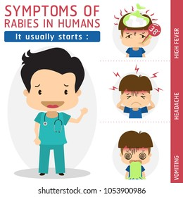 Symptoms of Rabies in Humans, It usually starts, Rabies vector