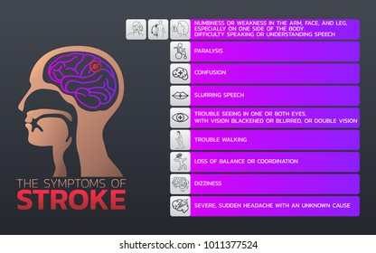 symptoms of stroke icon design, infographic health, medical infographic. Vector illustration