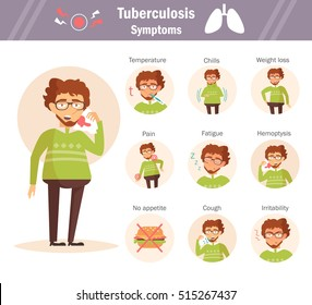 Symptoms of tuberculosis. Set. Man. Fever, chills, weight loss, pain, fatigue, hemoptysis, no appetite, cough, irritability. Vector. Cartoon character. Isolated. Flat