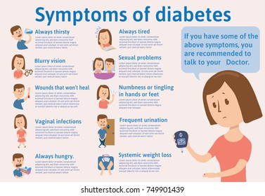 Symtoms of diabetes on a template infochart with text. List and recommendations. Isolated flat illustration on white backgroud. Cartoon characters vector image.