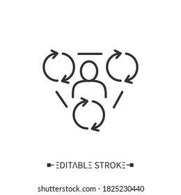 Synergistic network icon. Person surrounded by circular workflows. Outline drawing. Coordination and control of economic system concept. Isolated vector illustrations. Editable stroke