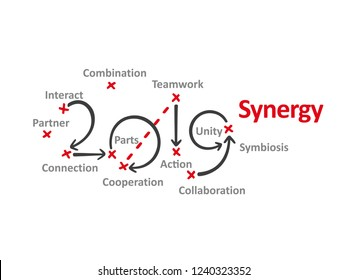 Synergy New Year 2019 word cloud red marks white background vector