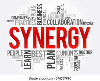 Synergy word cloud collage, business concept background