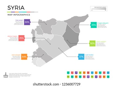 Syria map infographics with editable separated layers, zones, elements and district area in vector