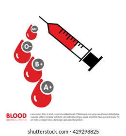 syringe dropping blood with blood group name. 14th June World Blood Donor Day template