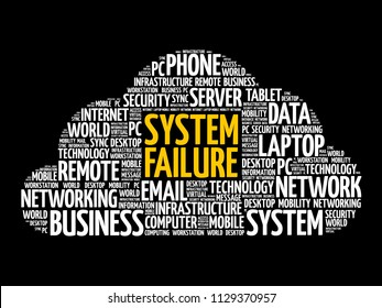 System Failure word cloud collage, technology concept background