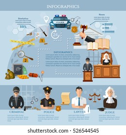 System of justice, crime and punishment info graphics. Law infographics set with court and judical system elements vector illustration.