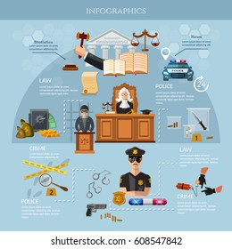 System of justice crime and punishment infographics policeman judge criminal lawyer justice courtroom flat infographic presentation