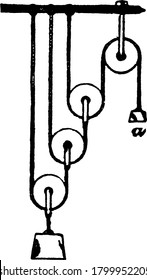 A system of pulleys that have grooves between flanges around its circumference to locate the belt and generally used to lift objects, vintage line drawing or engraving illustration.