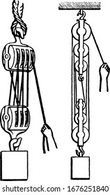 In a system of pulleys, in which the same string passes round any number of pulleys, and the parts of it between the pulleys are parallel, vintage line drawing or engraving illustration.