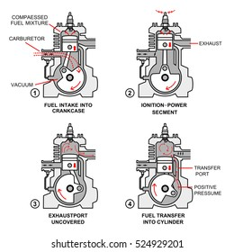 the system of two-stroke engines vector two-stroke engine vector
