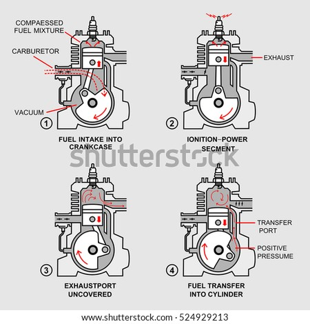 The System Of Two Stroke Engines VectorTwo Engine Vector