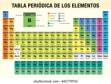 Tabla periodica quimica stock vectors images vector art tabla periodica de los elementos periodic table of elements in spanish language chemistry urtaz Choice Image