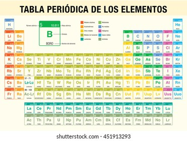 Tabla periodica quimica images stock photos vectors shutterstock tabla periodica de los elementos periodic table of elements in spanish language chemistry urtaz Gallery