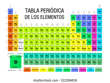 tabla periodica de los elementos periodic table of elements in spanish language chemistry