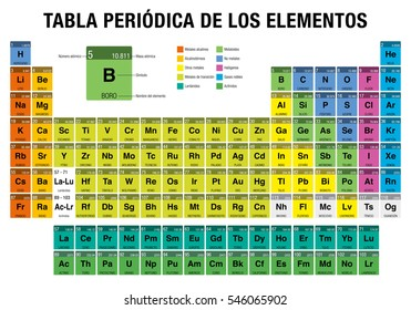 Tabla imgenes fotos y vectores de stock shutterstock tabla periodica de los elementos periodic table of elements in spanish language with the urtaz Gallery