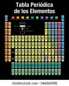 tabla periodica de los elementos periodic table of elements in spanish language consisting of