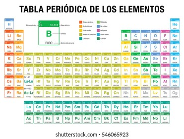 Tabla periodica quimica images stock photos vectors shutterstock tabla periodica de los elementos periodic table of elements in spanish language with the urtaz Choice Image