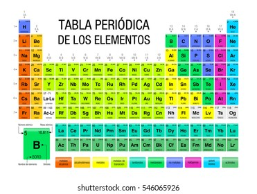 Tabla periodica quimica images stock photos vectors shutterstock tabla periodica de los elementos periodic table of elements in spanish language with the urtaz Images