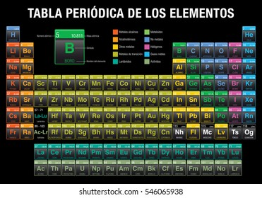 tabla periodica de los elementos periodic table of elements in spanish language in black