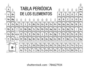 tabla periodica de los elementos periodic table of elements in spanish language black and