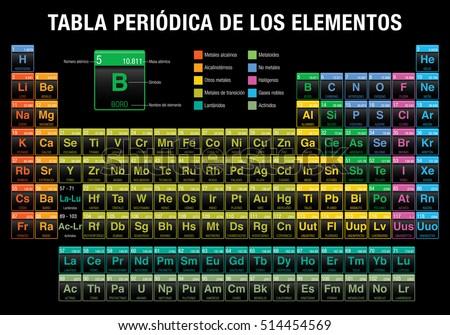 Tabla periodica de los elementos periodic stock vector royalty free tabla periodica de los elementos periodic table of elements in spanish language in black urtaz Image collections