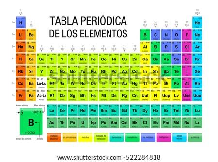 Tabla periodica de los elementos periodic stock vector royalty free tabla periodica de los elementos periodic stock vector royalty free 522284818 shutterstock urtaz Choice Image