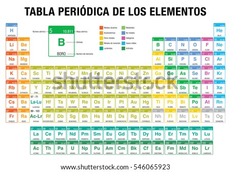 Tabla periodica de los elementos periodic stock vector royalty free tabla periodica de los elementos periodic table of elements in spanish language with the urtaz Images