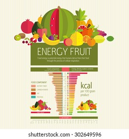 Table calorie fruits and food component: dietary fiber, proteins, fats and carbohydrates. Illustrative diagram (infographics) and table of values. The most common fruits. Basics dietary nutrition.