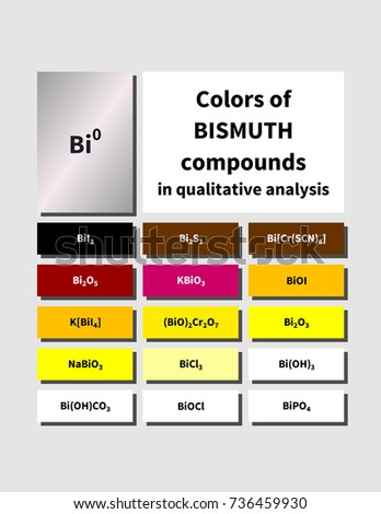 Table Inorganic Bismuth Compounds Colors Characteristic Stock Vector