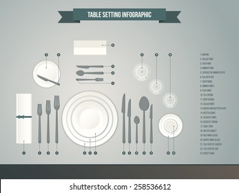 Table setting infographic, vector illustration of dinner flatware, restaraunt place guide