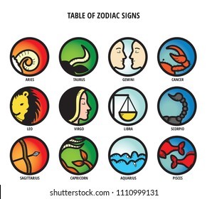 TABLE OF ZODIAC SIGNS: HOROSCOPE ICONS IN COLOR